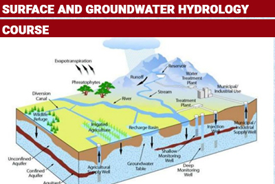 Surface and Groundwater Hydrology Course