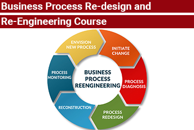 Business Process Re-design and Re-Engineering Course