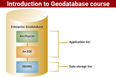 Introduction to Geodatabase course